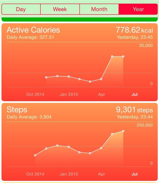 steps&calories-update